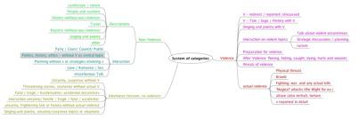system15