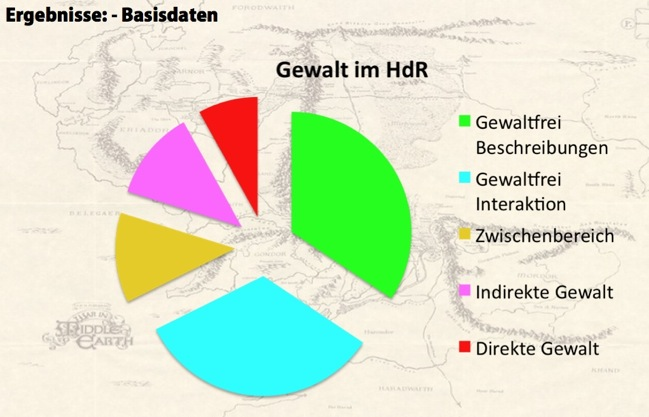 screenshot_basisdaten_gewalt_diagramm_deutsch